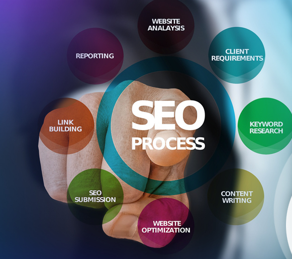 "7 Search Engine Optimization Mistake""s Solutions"
